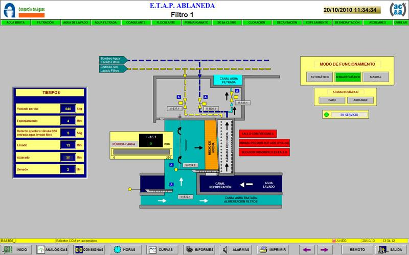 Control system of the Ablaneda drinking water treatment plant